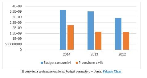 Renzi - Grafico 1-page0001